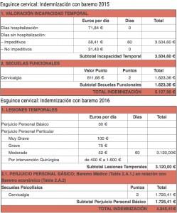 CASO BAREMO CERVICALGIA